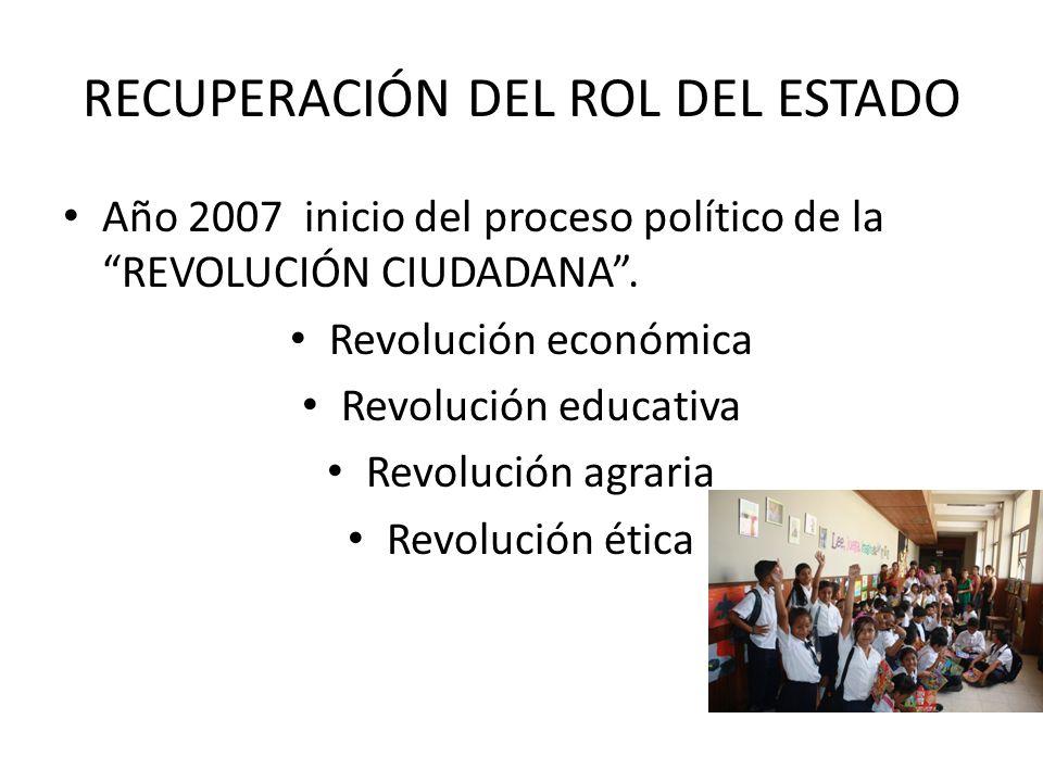 RECUPERACIÓN DEL ROL DEL ESTADO