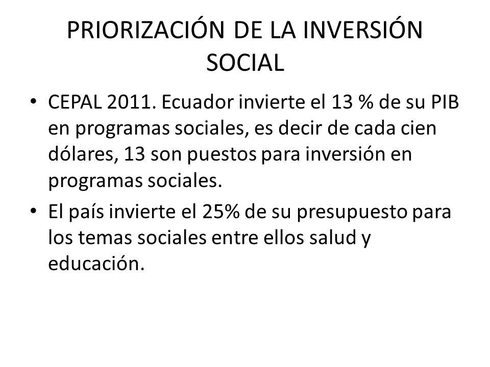 PRIORIZACIÓN DE LA INVERSIÓN SOCIAL