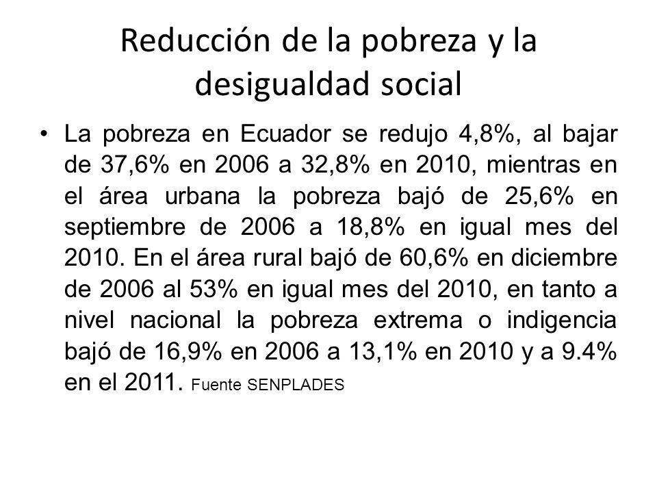 Reducción de la pobreza y la desigualdad social