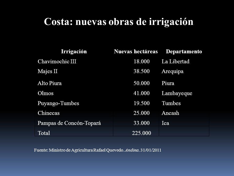 Costa: nuevas obras de irrigación