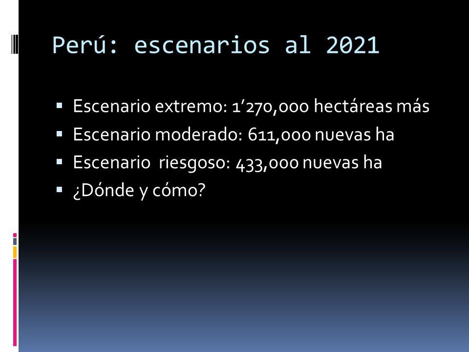 Perú: escenarios al 2021 Escenario extremo: 1'270,ooo hectáreas más