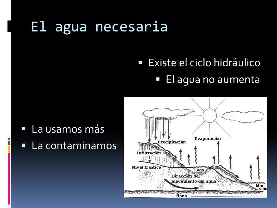 El agua necesaria Existe el ciclo hidráulico El agua no aumenta