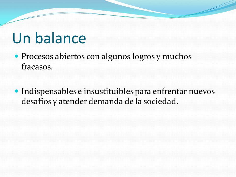 Un balance Procesos abiertos con algunos logros y muchos fracasos.