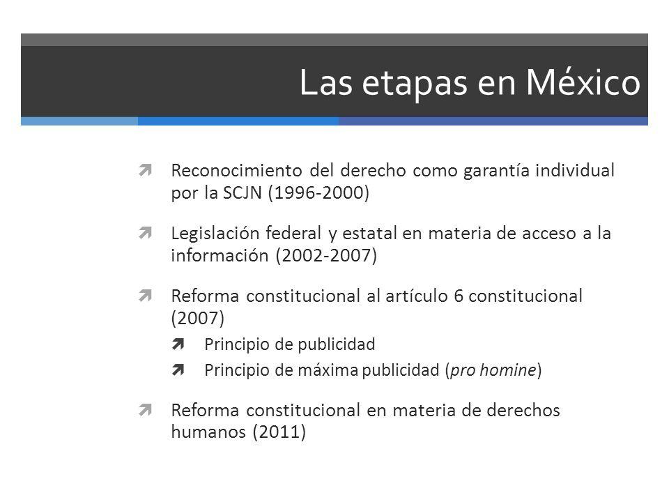 Las etapas en México Reconocimiento del derecho como garantía individual por la SCJN (1996-2000)