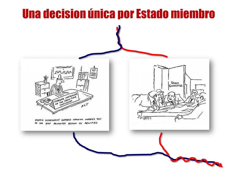 Una decision única por Estado miembro