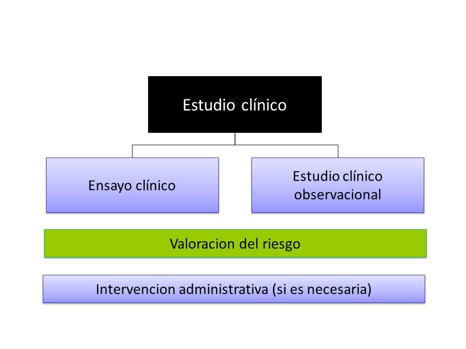 Estudio clínico Estudio clínico observacional Ensayo clínico
