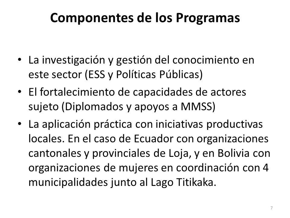 Componentes de los Programas