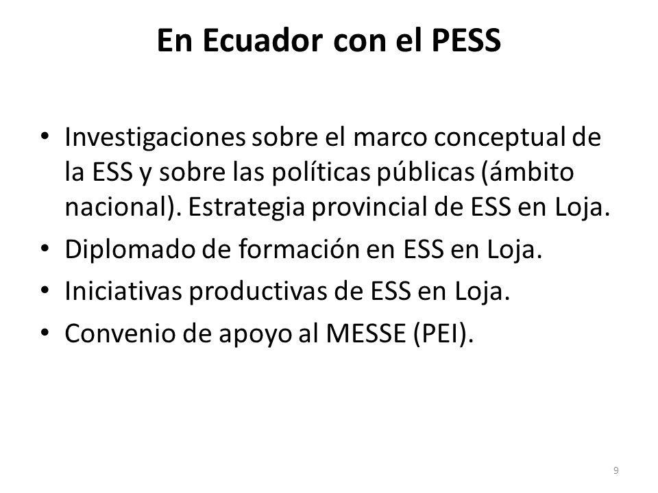 En Ecuador con el PESS