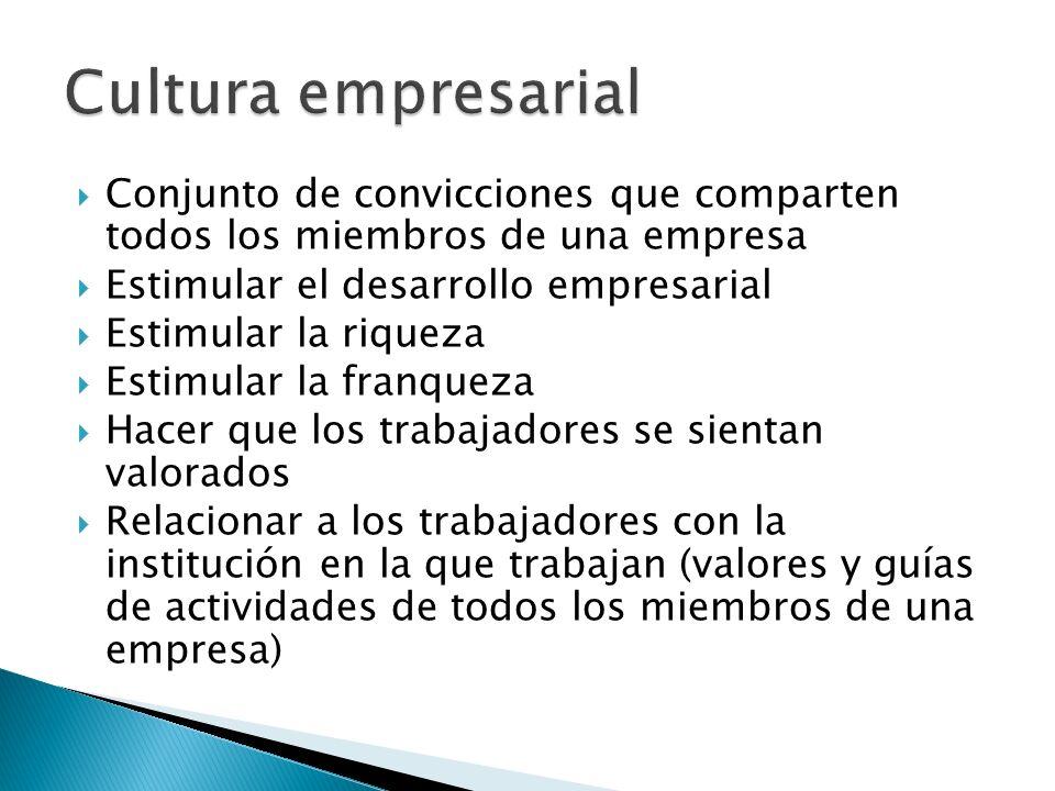 Cultura empresarial Conjunto de convicciones que comparten todos los miembros de una empresa. Estimular el desarrollo empresarial.