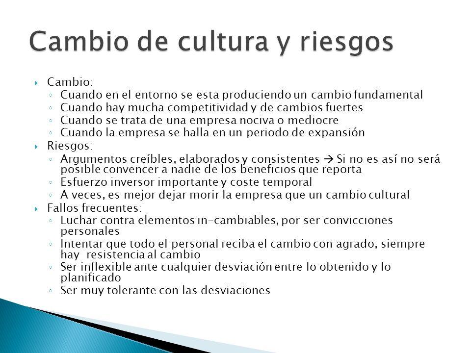 Cambio de cultura y riesgos