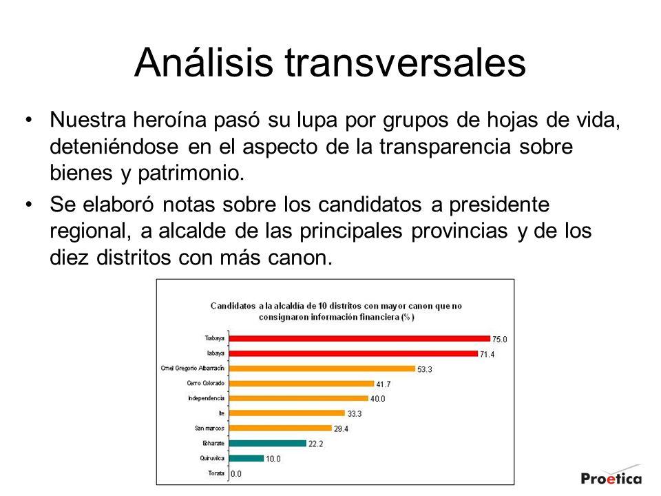 Análisis transversales