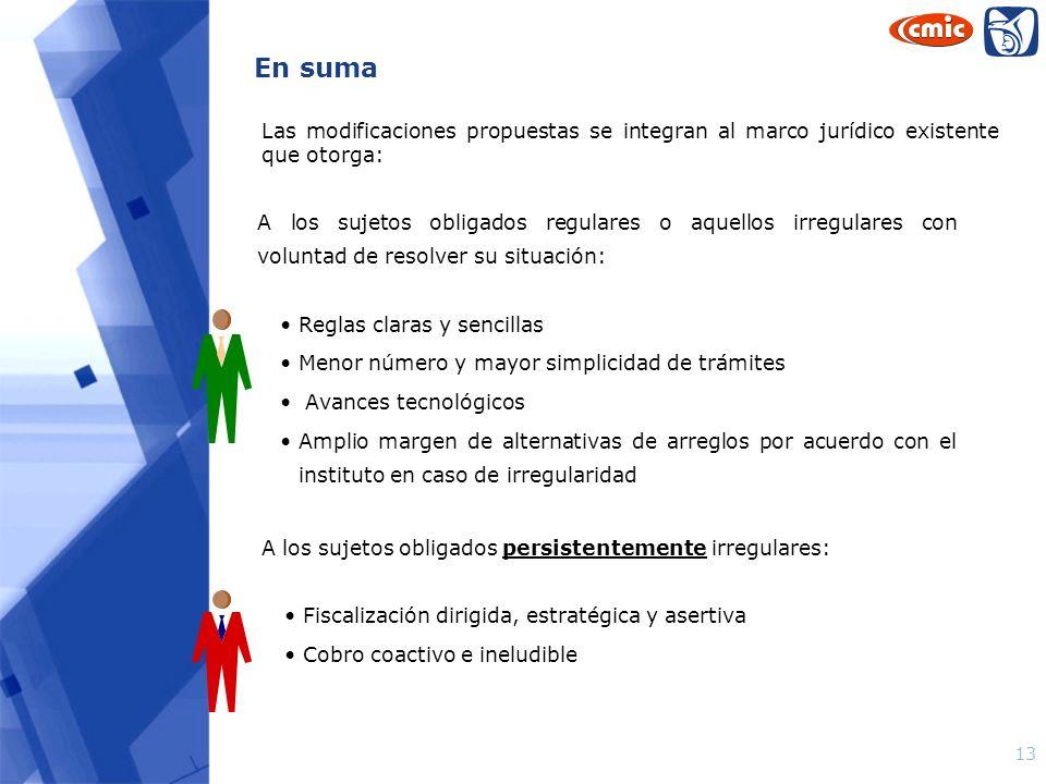En suma Las modificaciones propuestas se integran al marco jurídico existente que otorga: