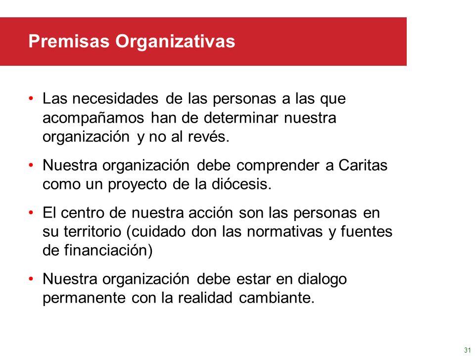 Premisas Organizativas