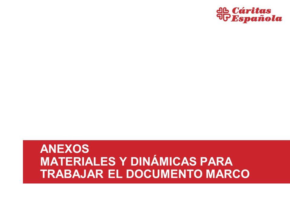 ANEXOS MATERIALES Y DINÁMICAS PARA TRABAJAR EL DOCUMENTO MARCO