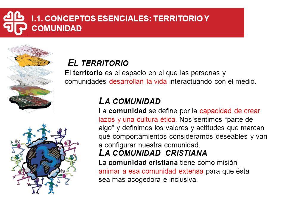 I.1. CONCEPTOS ESENCIALES: TERRITORIO Y COMUNIDAD