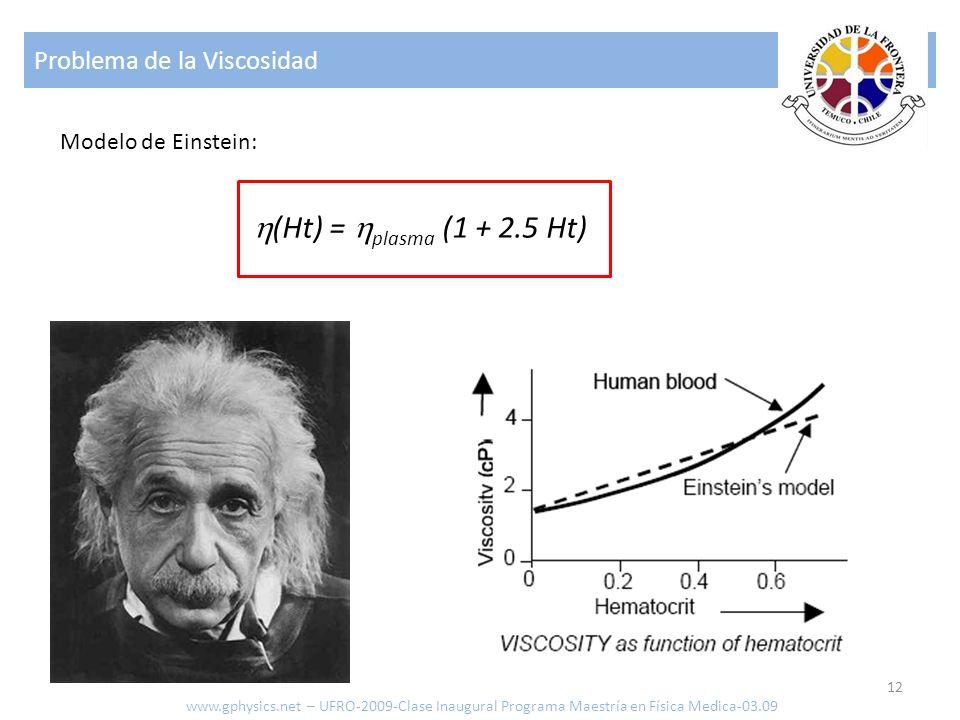 (Ht) = plasma (1 + 2.5 Ht) Problema de la Viscosidad