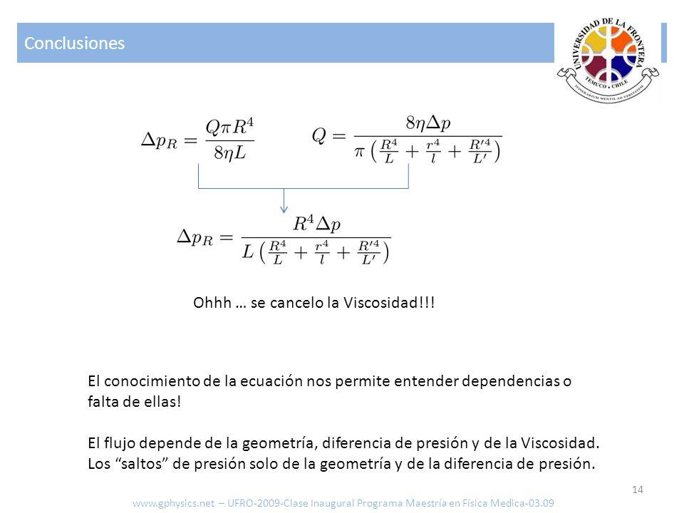 Conclusiones Ohhh … se cancelo la Viscosidad!!!