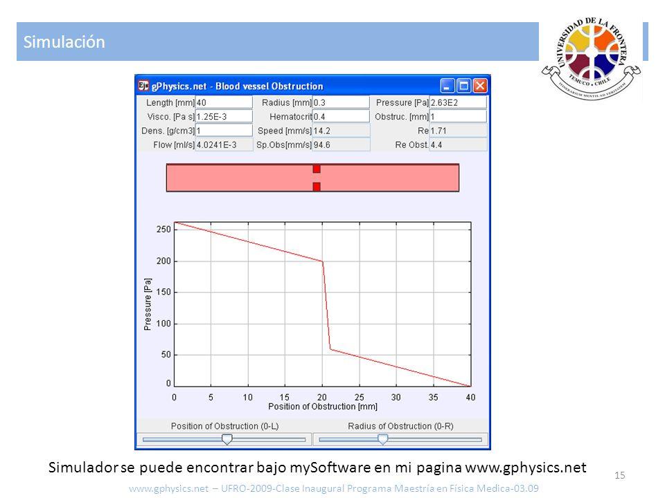 Simulación Simulador se puede encontrar bajo mySoftware en mi pagina www.gphysics.net.