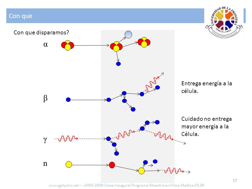 α β γ n Con que Con que disparamos Entrega energía a la célula.