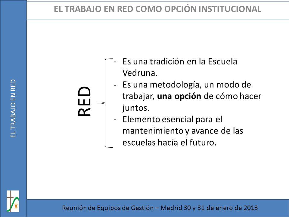 EL TRABAJO EN RED COMO OPCIÓN INSTITUCIONAL