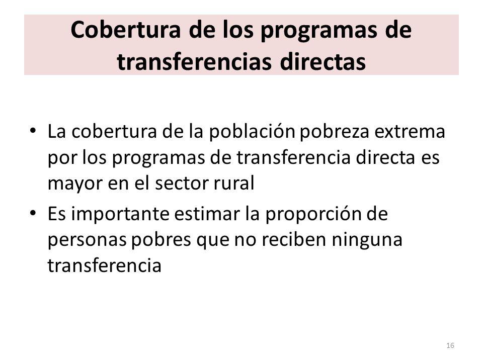 Cobertura de los programas de transferencias directas