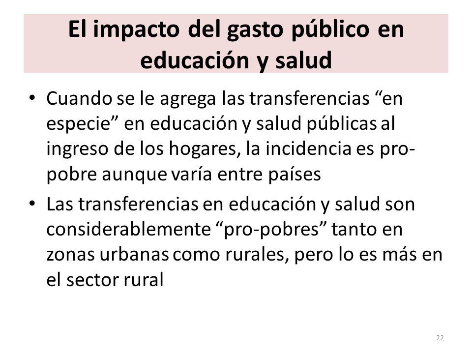 El impacto del gasto público en educación y salud