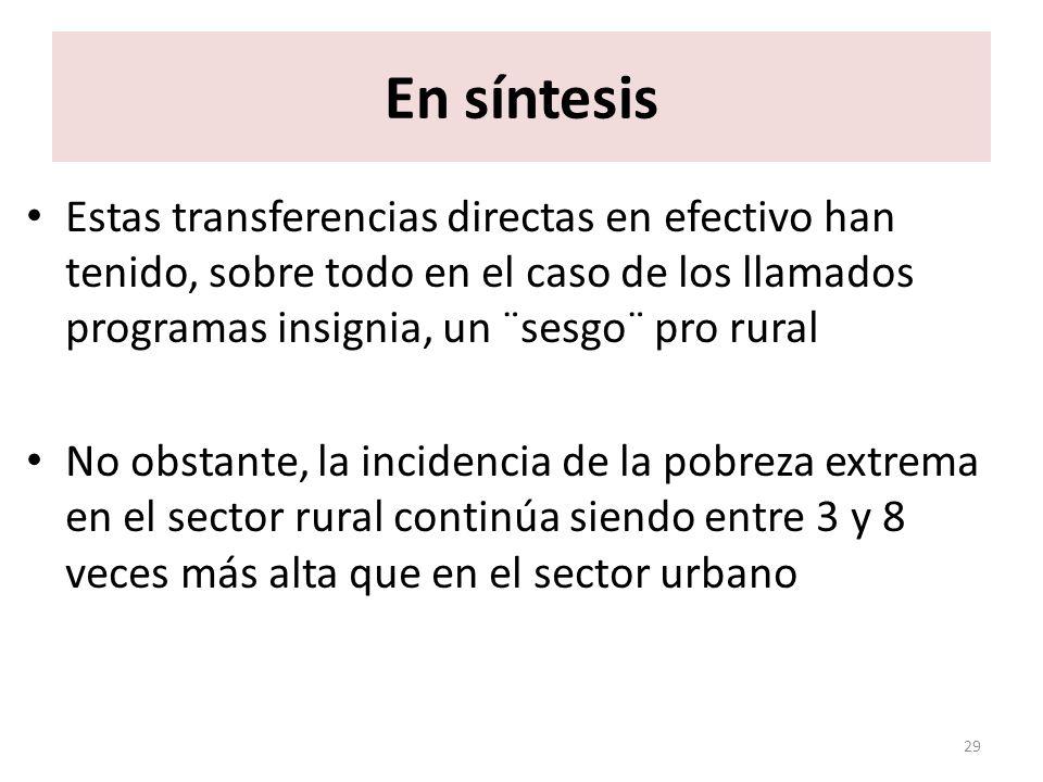 En síntesis Estas transferencias directas en efectivo han tenido, sobre todo en el caso de los llamados programas insignia, un ¨sesgo¨ pro rural.