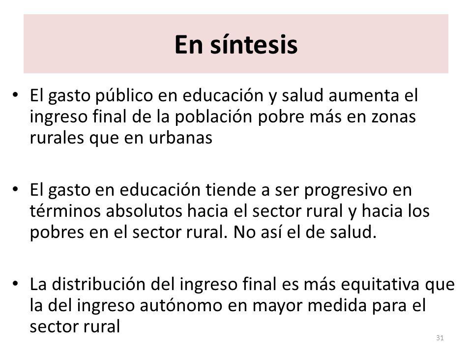 En síntesis El gasto público en educación y salud aumenta el ingreso final de la población pobre más en zonas rurales que en urbanas.