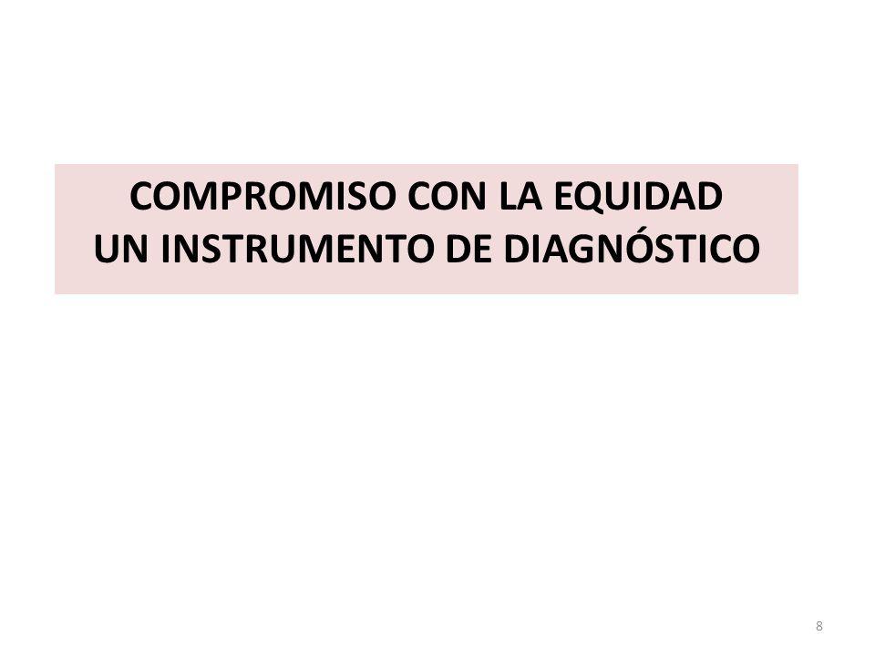 COMPROMISO CON LA EQUIDAD un instrumento de diagnóstico