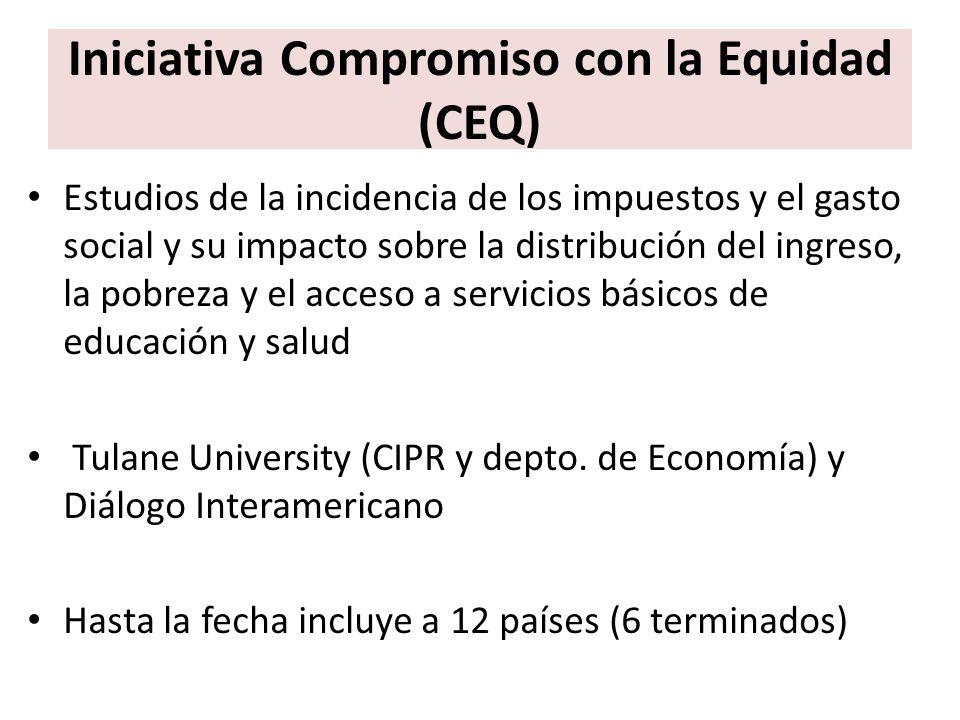 Iniciativa Compromiso con la Equidad (CEQ)