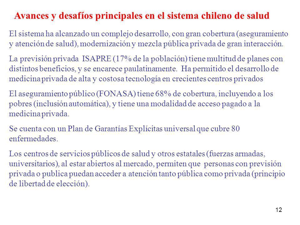 Avances y desafíos principales en el sistema chileno de salud