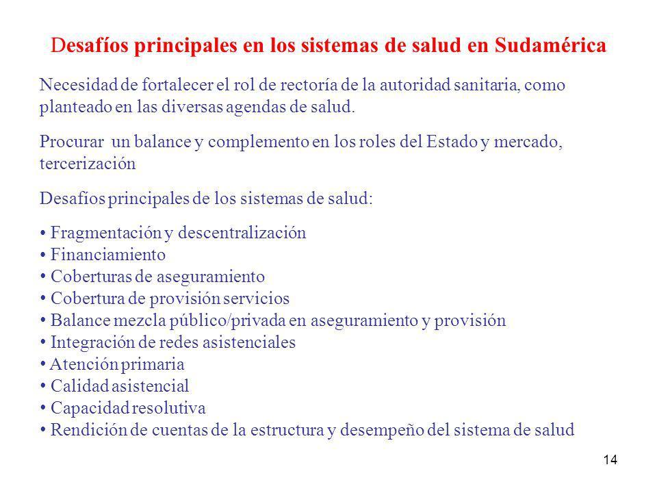 Desafíos principales en los sistemas de salud en Sudamérica