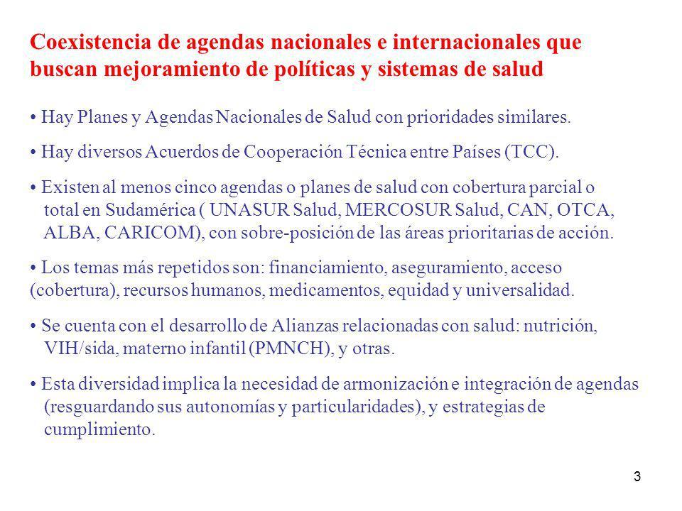 Coexistencia de agendas nacionales e internacionales que buscan mejoramiento de políticas y sistemas de salud