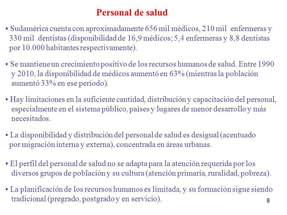 Personal de salud Sudamérica cuenta con aproximadamente 656 mil médicos, 210 mil enfermeras y.