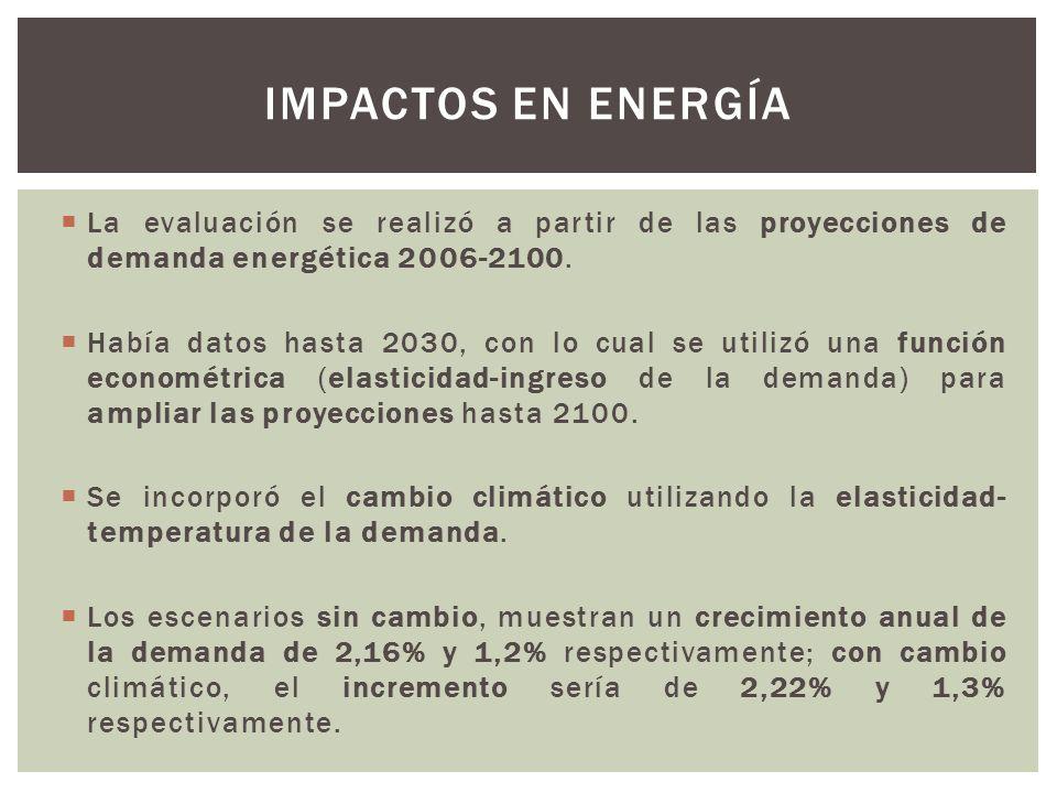 Impactos en energía La evaluación se realizó a partir de las proyecciones de demanda energética 2006-2100.