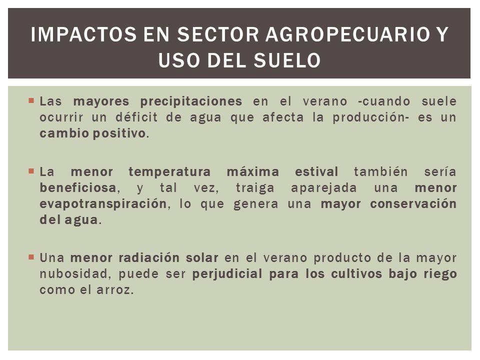 Impactos en sector agropecuario y uso del suelo