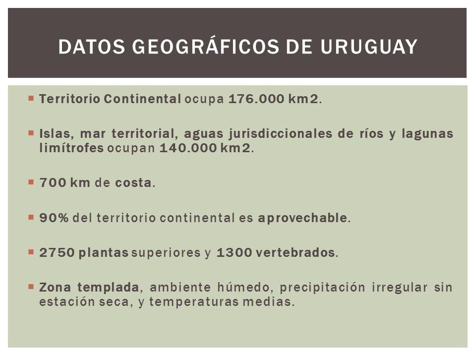 Datos geográficos de Uruguay