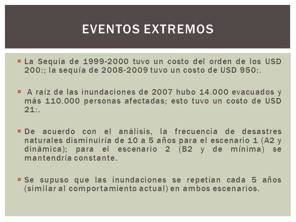 Eventos extremos La Sequía de 1999-2000 tuvo un costo del orden de los USD 200:; la sequía de 2008-2009 tuvo un costo de USD 950:.