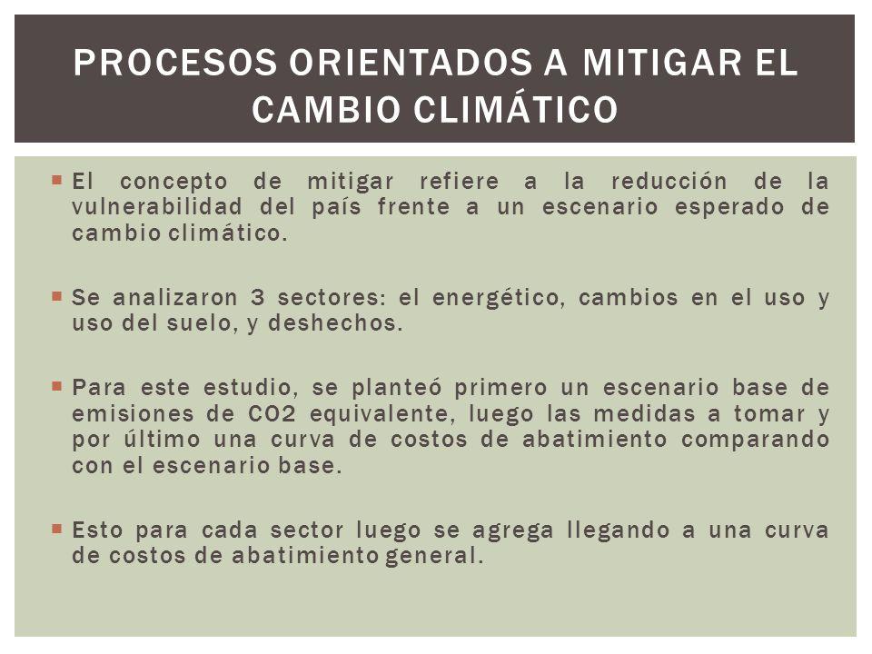 Procesos orientados a mitigar el cambio climático