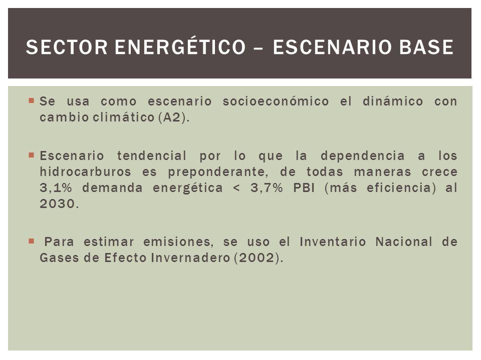 Sector energético – escenario base