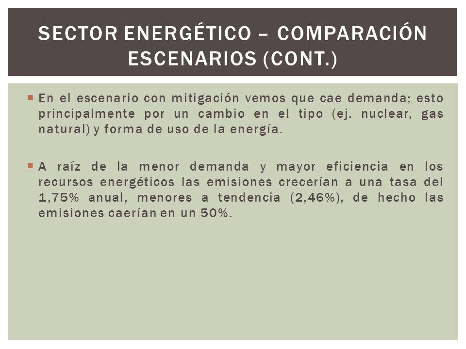 Sector energético – comparación escenarios (Cont.)