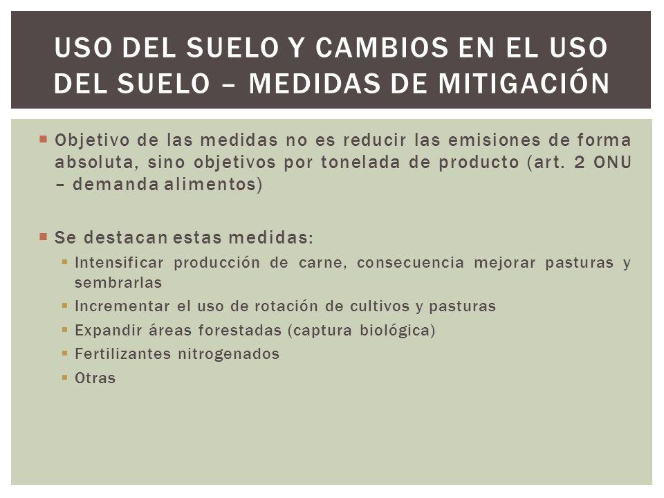 Uso del suelo y cambios en el uso del suelo – Medidas de mitigación