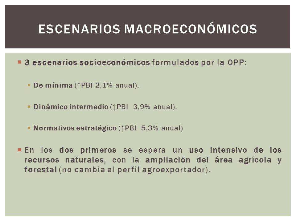 Escenarios macroeconómicos