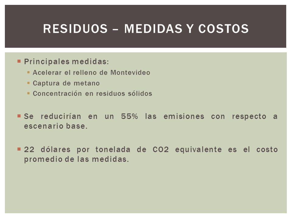 Residuos – medidas y costos