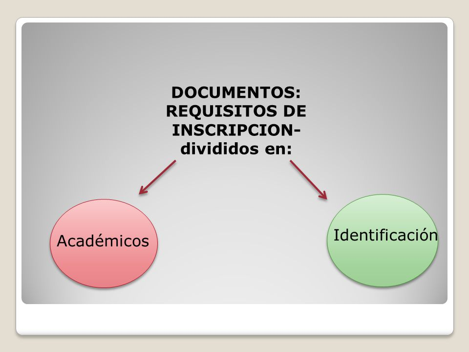 DOCUMENTOS: REQUISITOS DE INSCRIPCION-divididos en: