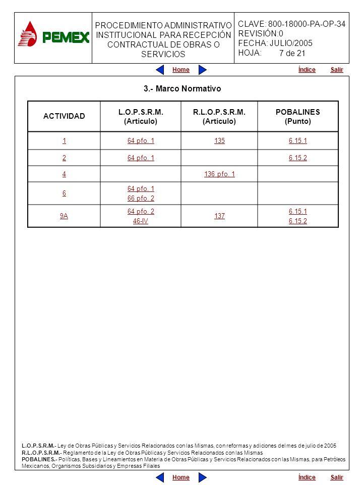 7 de 21 3.- Marco Normativo ACTIVIDAD L.O.P.S.R.M. (Artículo)