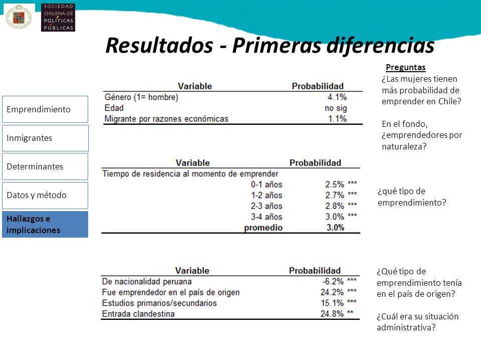 Resultados - Primeras diferencias