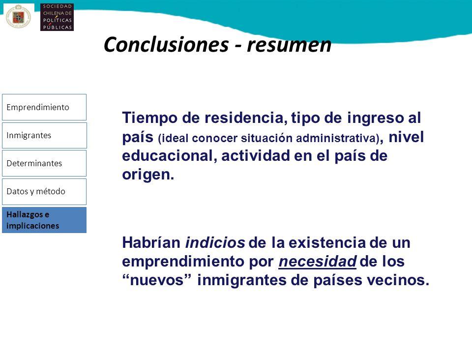 Conclusiones - resumen