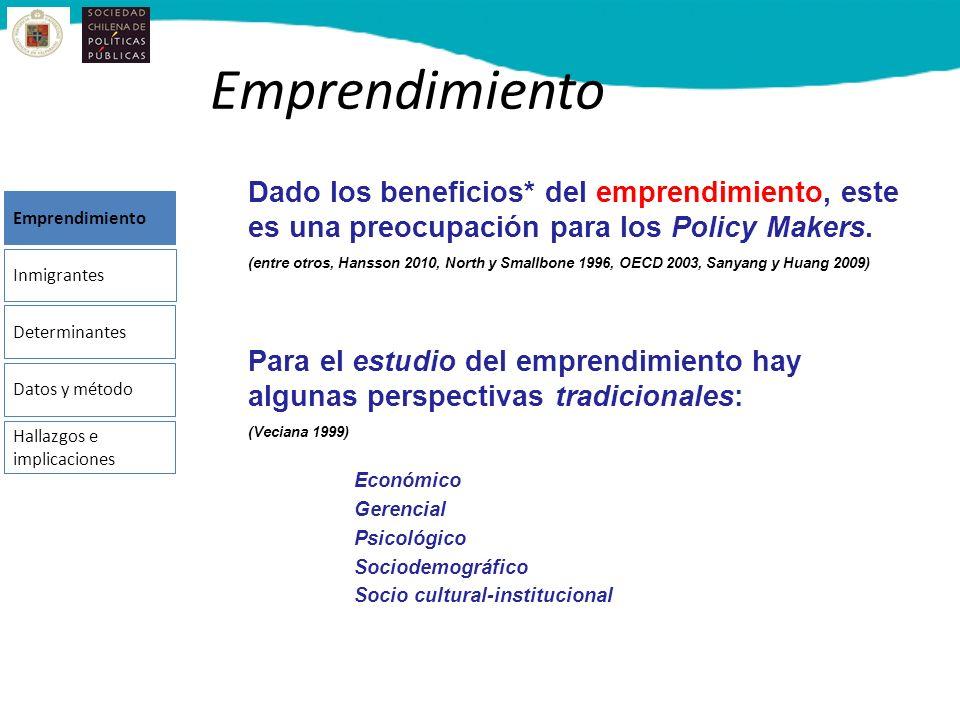 Emprendimiento Dado los beneficios* del emprendimiento, este es una preocupación para los Policy Makers.