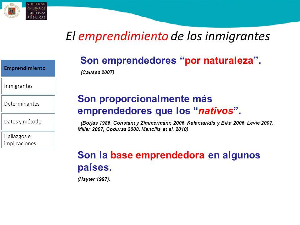 El emprendimiento de los inmigrantes